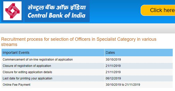 Central Bank of India Recruitment 2019– 74 posts of Officers in Specialist Category – Last Date 21st November 2019